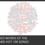 The Most-Used Words Of The 2016 Billboard Hot 100 Songs